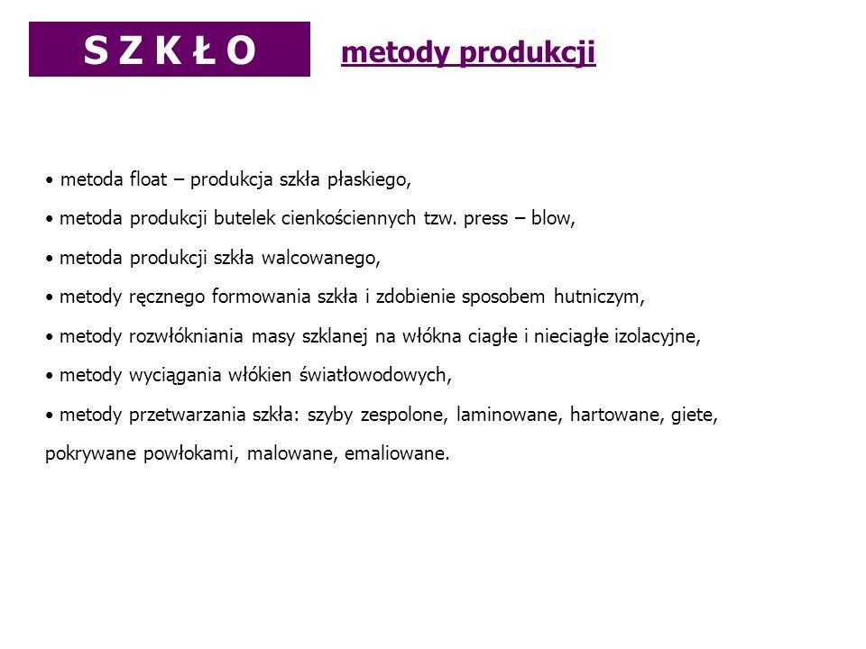 S Z K Ł O metody produkcji
