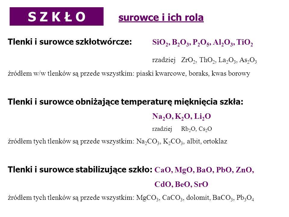 S Z K Ł O surowce i ich rola rzadziej ZrO2, ThO2, La2O3, As2O3