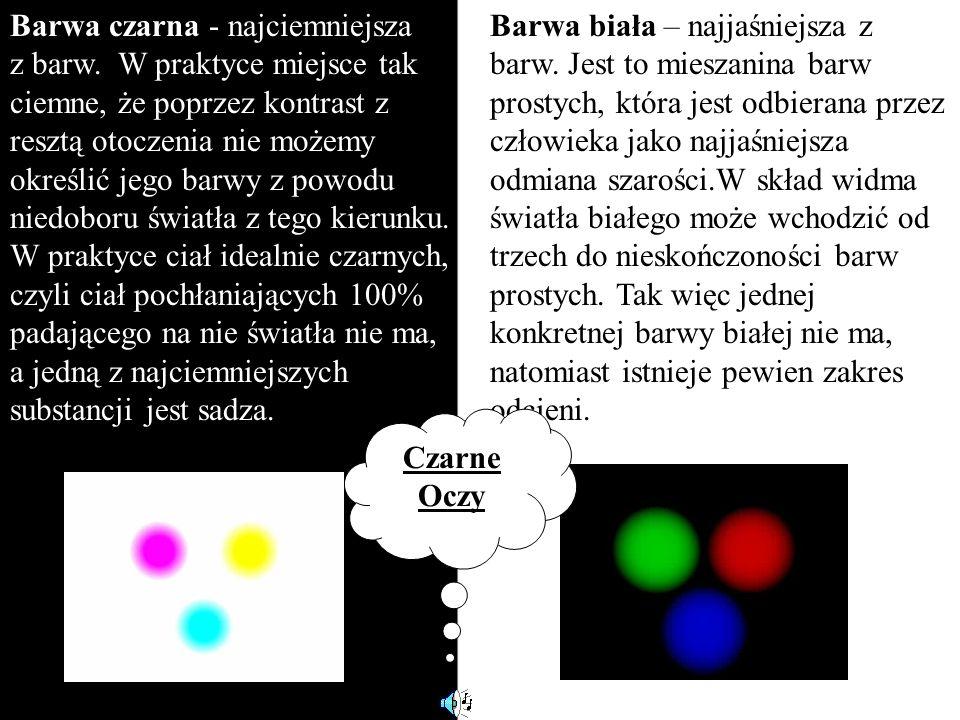Barwa czarna - najciemniejsza