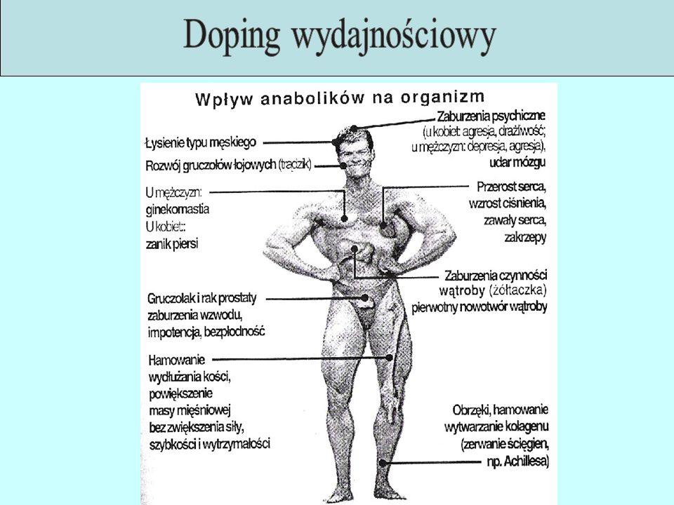 Doping wydajnościowy