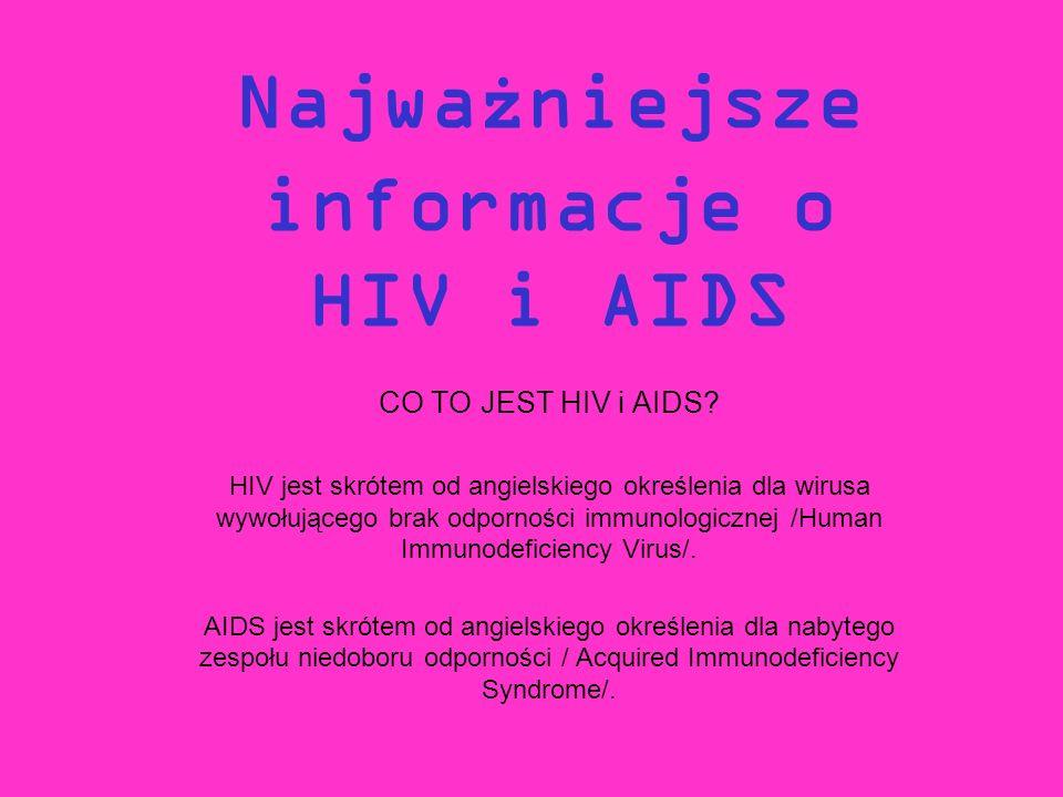 Najważniejsze informacje o HIV i AIDS