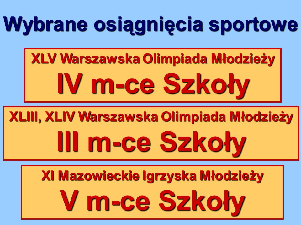 Wybrane osiągnięcia sportowe