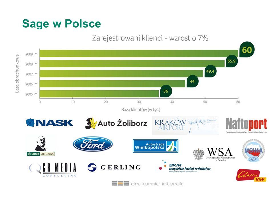 Sage w Polsce Nasi Klienci