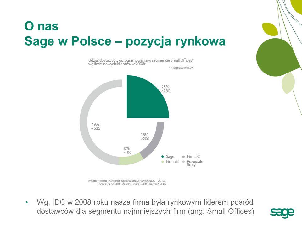 O nas Sage w Polsce – pozycja rynkowa