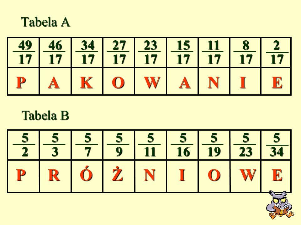 P A N K O W I E P I O Ó Ż R N W E Tabela A 49 17 46 17 34 17 27 17 23