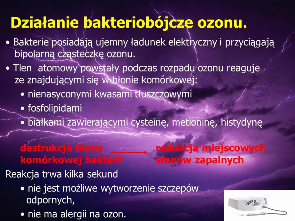 Działanie bakteriobójcze ozonu.