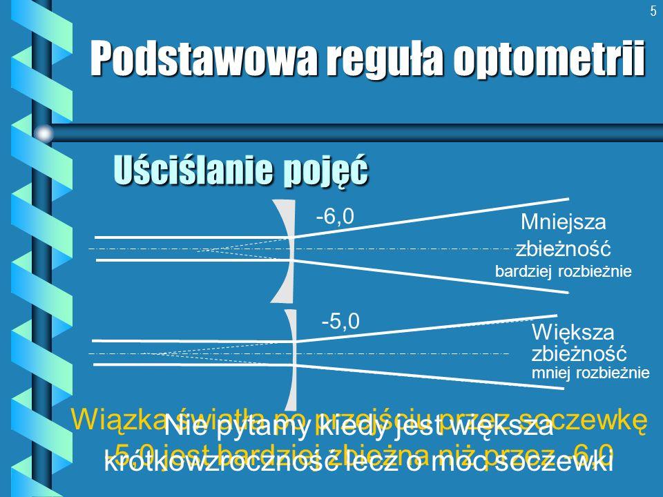 Podstawowa reguła optometrii