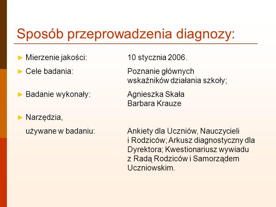 Sposób przeprowadzenia diagnozy: