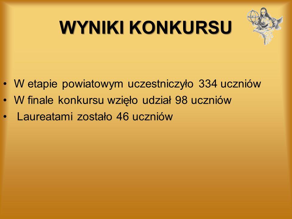 WYNIKI KONKURSU W etapie powiatowym uczestniczyło 334 uczniów