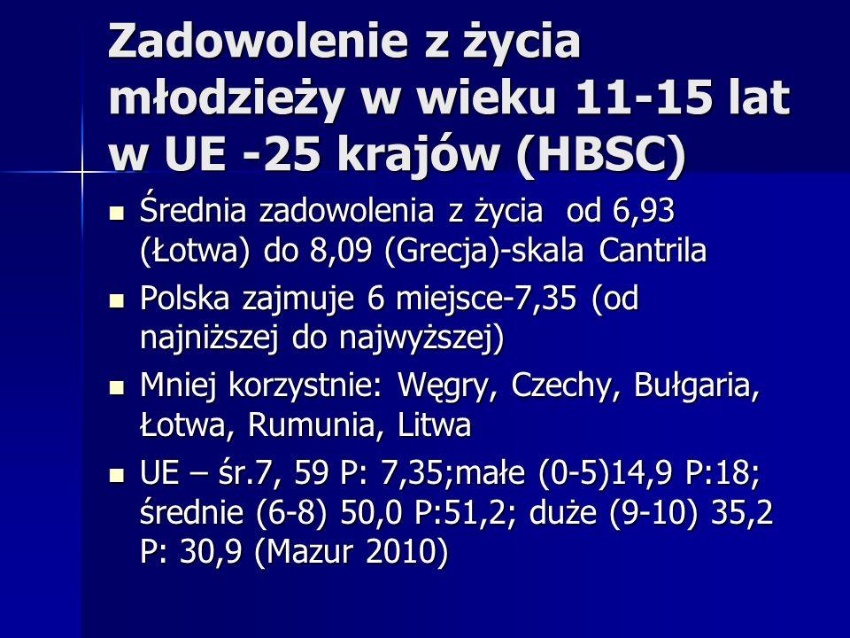 Zadowolenie z życia młodzieży w wieku 11-15 lat w UE -25 krajów (HBSC)