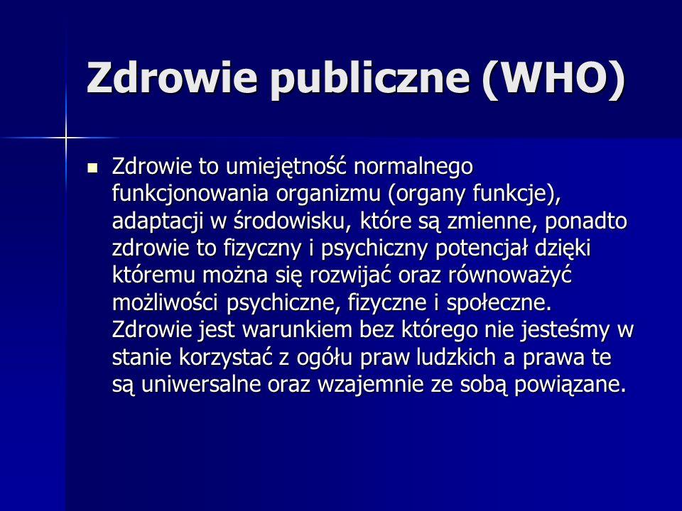 Zdrowie publiczne (WHO)