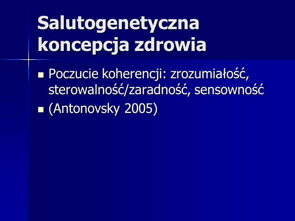 Salutogenetyczna koncepcja zdrowia