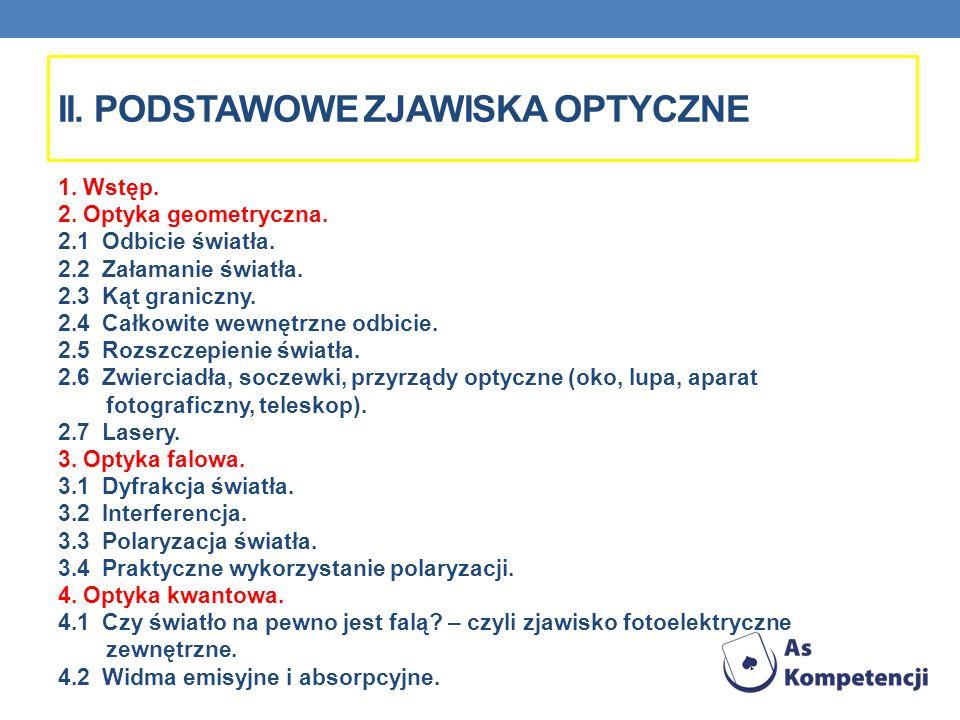 II. Podstawowe zjawiska optyczne