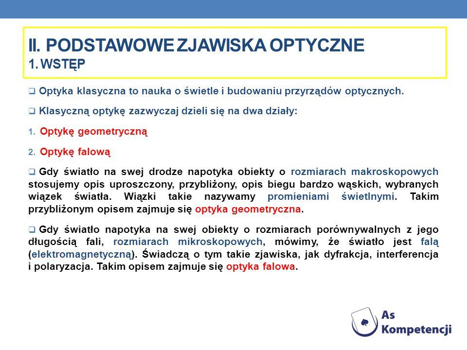 II. Podstawowe zjawiska optyczne 1. wstęp