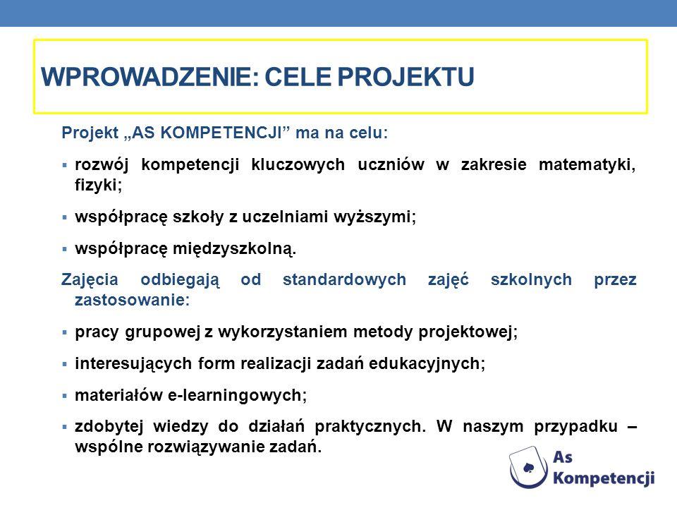 Wprowadzenie: cele projektu