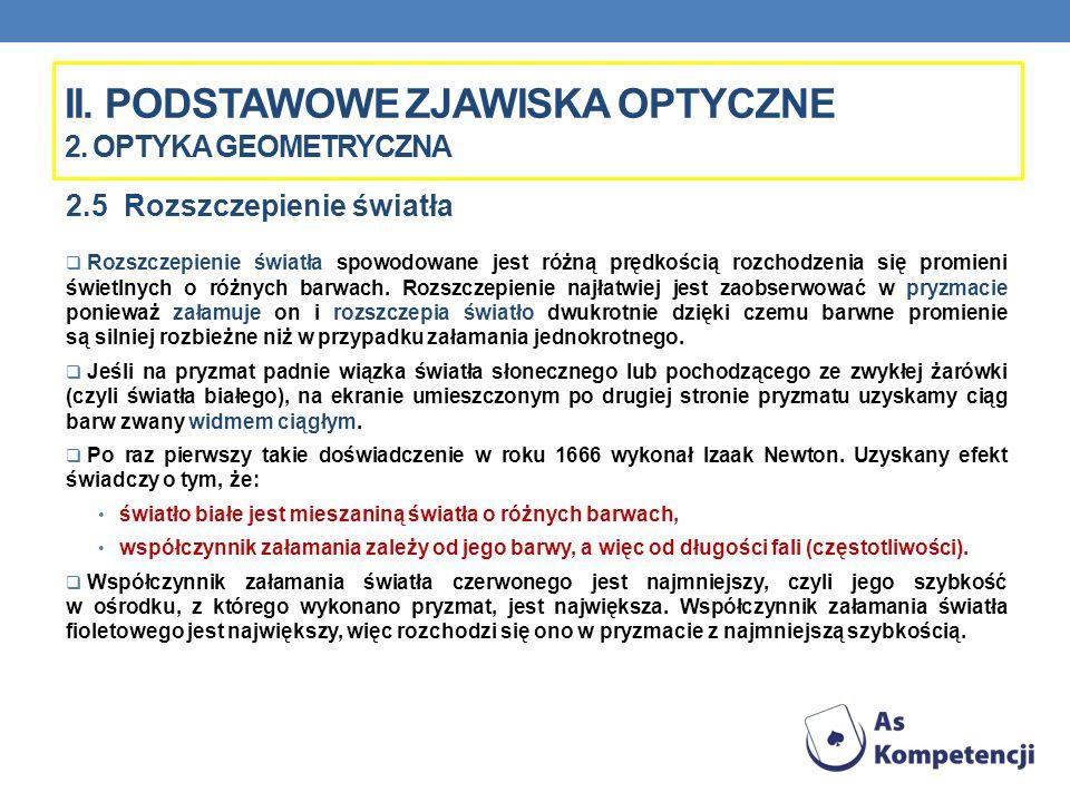 II. Podstawowe zjawiska optyczne 2. Optyka geometryczna