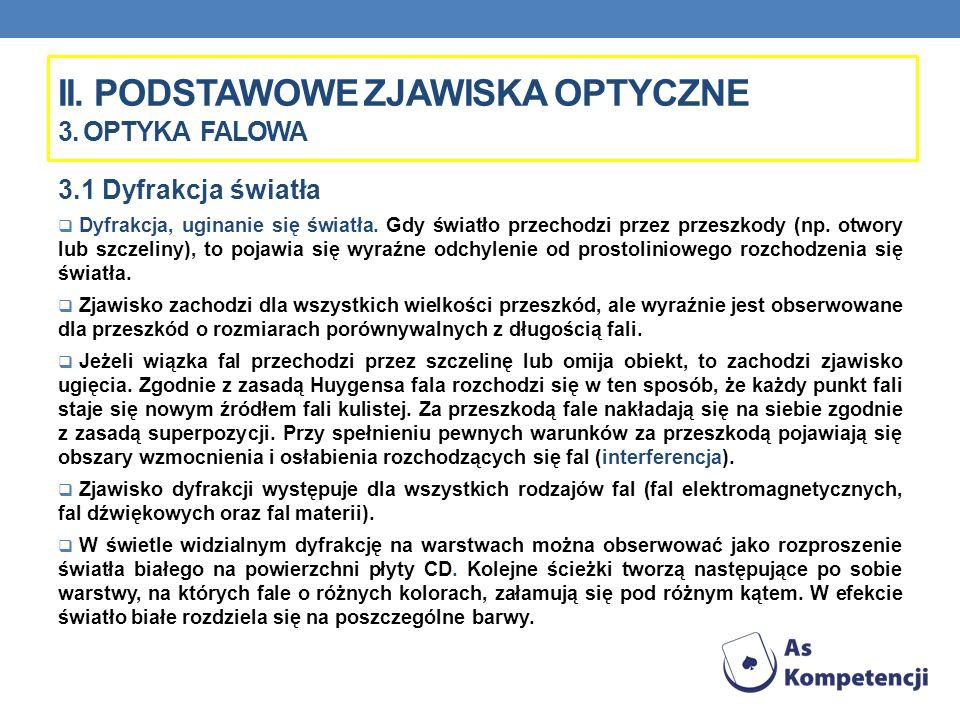II. Podstawowe zjawiska optyczne 3. Optyka FALOWA