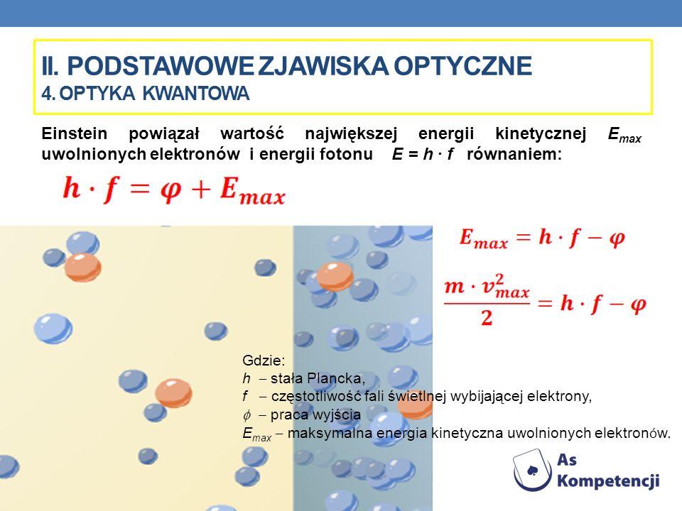 II. Podstawowe zjawiska optyczne 4. Optyka KWANTOWA
