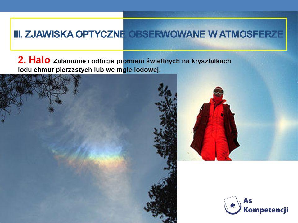 III. Zjawiska optyczne obserwowane w atmosferze