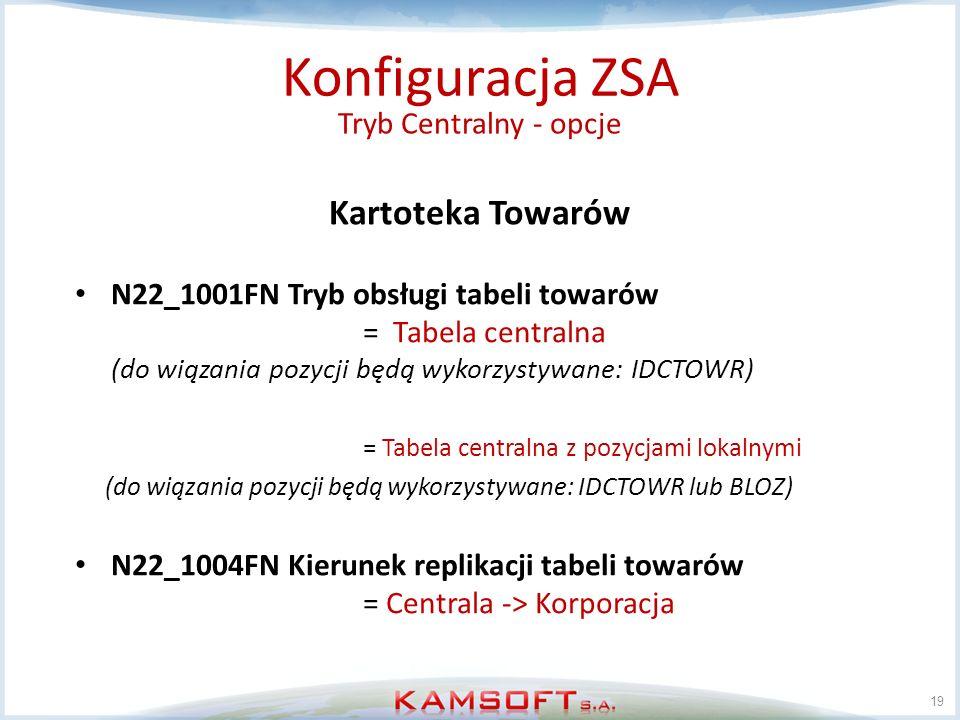Konfiguracja ZSA Kartoteka Towarów Tryb Centralny - opcje