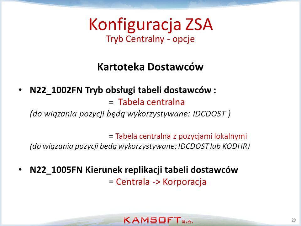 Konfiguracja ZSA Kartoteka Dostawców Tryb Centralny - opcje