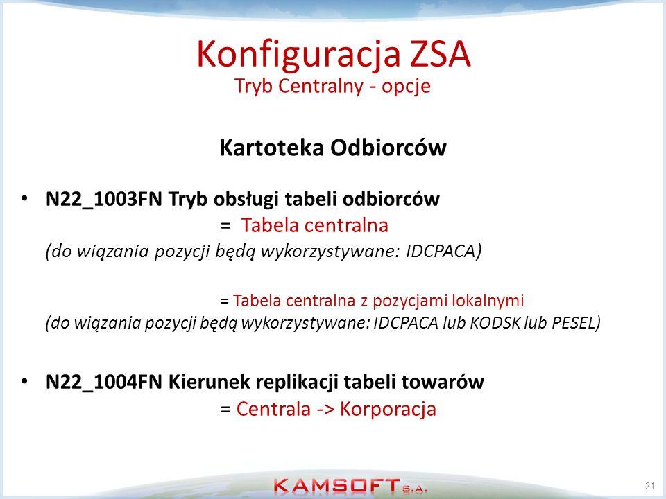 Konfiguracja ZSA Kartoteka Odbiorców Tryb Centralny - opcje