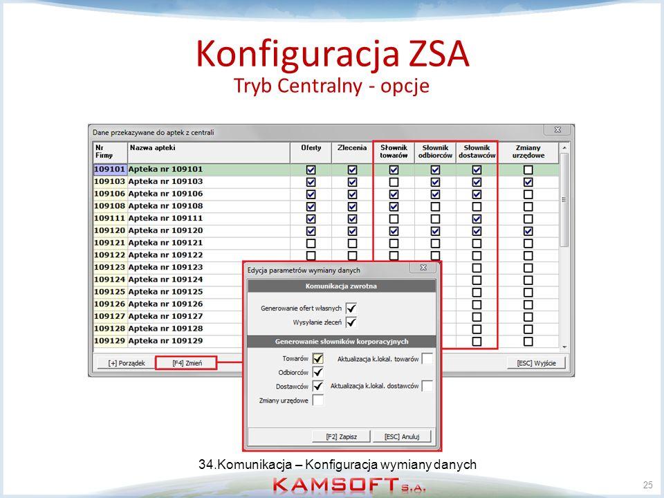 Konfiguracja ZSA Tryb Centralny - opcje