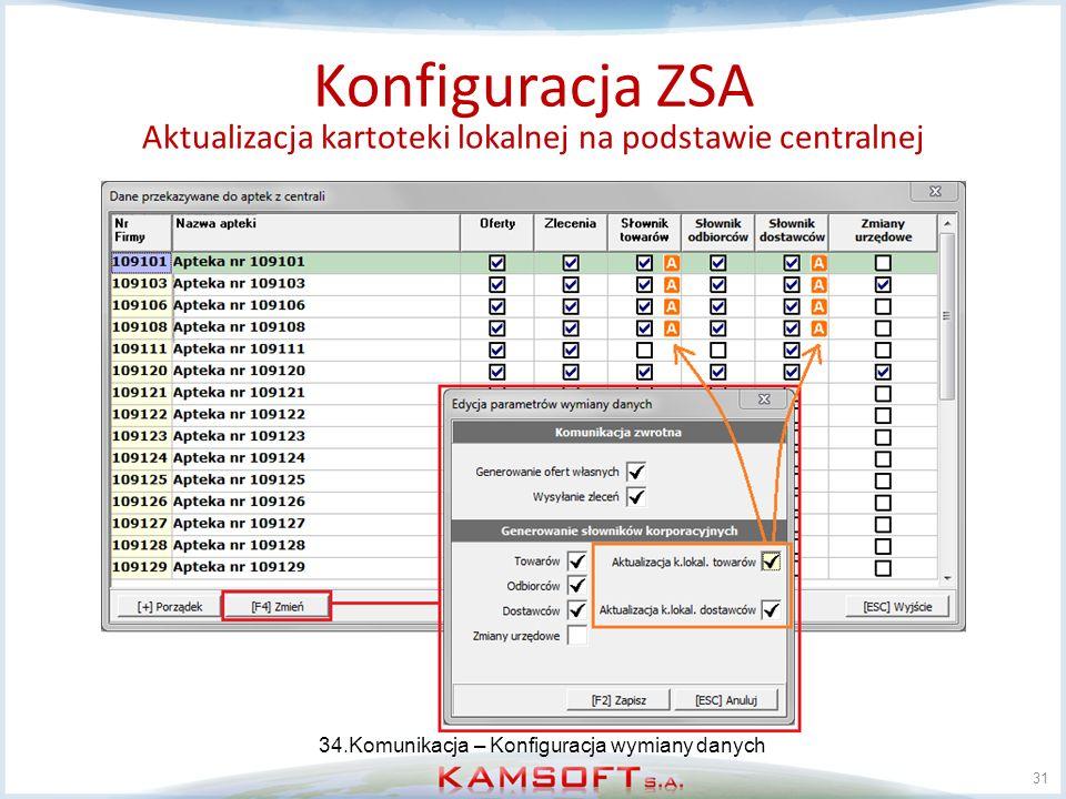 Aktualizacja kartoteki lokalnej na podstawie centralnej