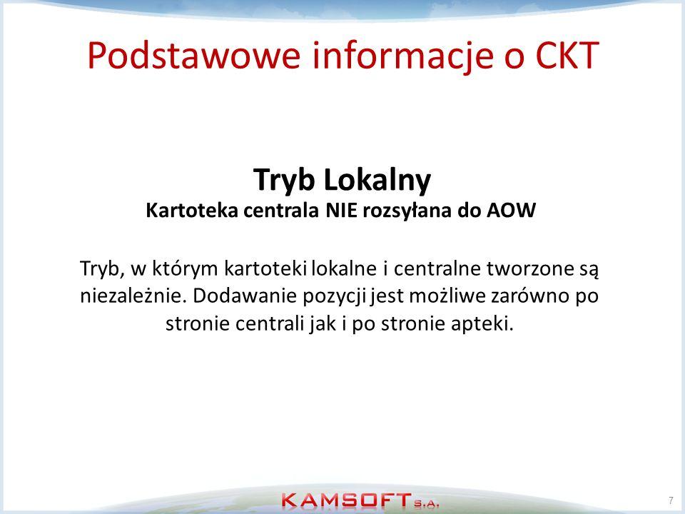 Podstawowe informacje o CKT