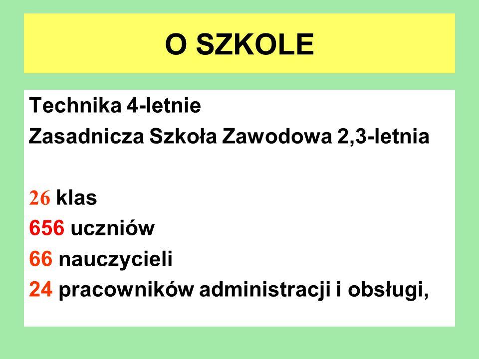 O SZKOLE Technika 4-letnie Zasadnicza Szkoła Zawodowa 2,3-letnia