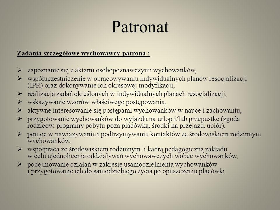 Patronat Zadania szczegółowe wychowawcy patrona :