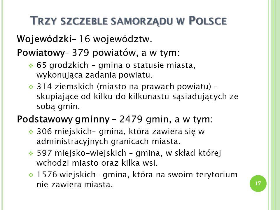 Trzy szczeble samorządu w Polsce