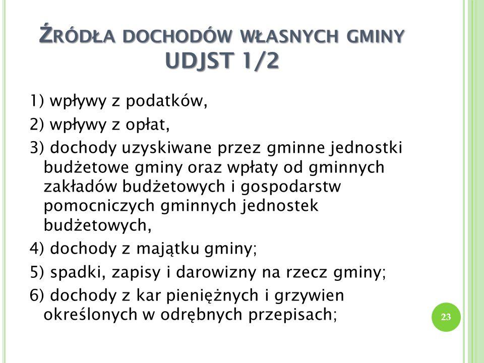 Źródła dochodów własnych gminy UDJST 1/2
