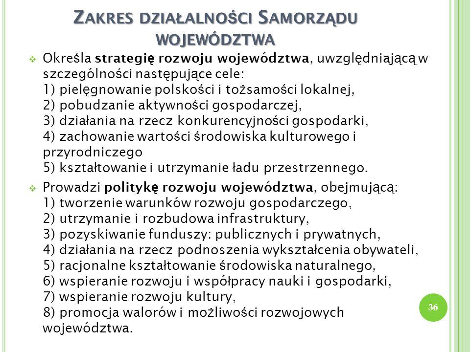 Zakres działalności Samorządu województwa