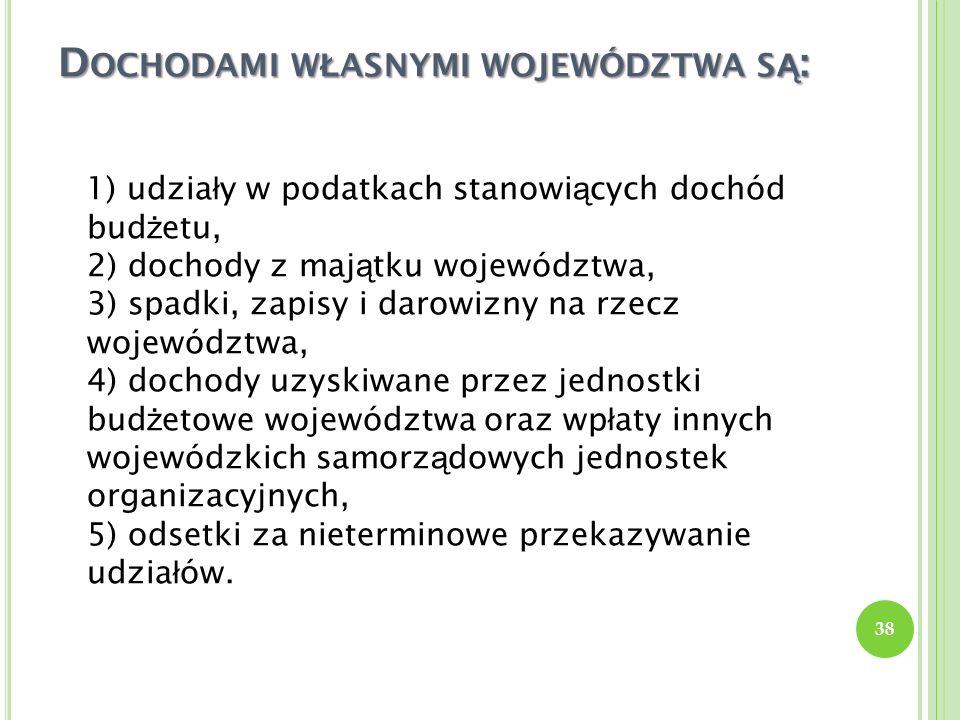 Dochodami własnymi województwa są: