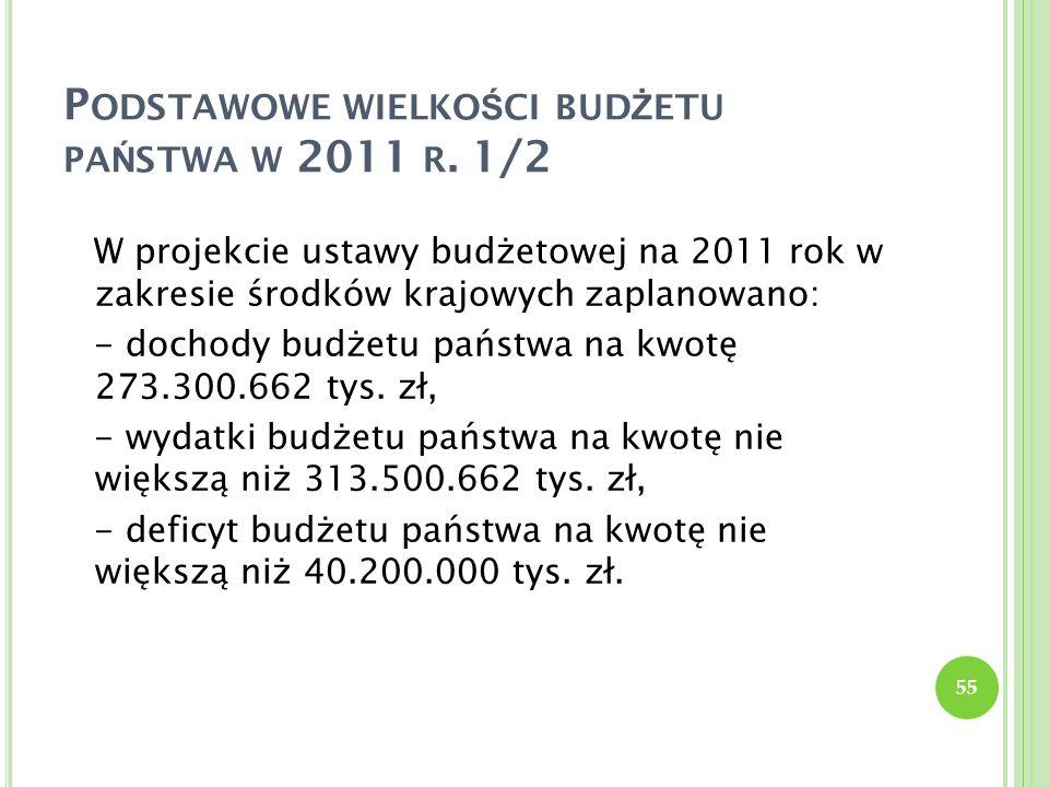 Podstawowe wielkości budżetu państwa w 2011 r. 1/2