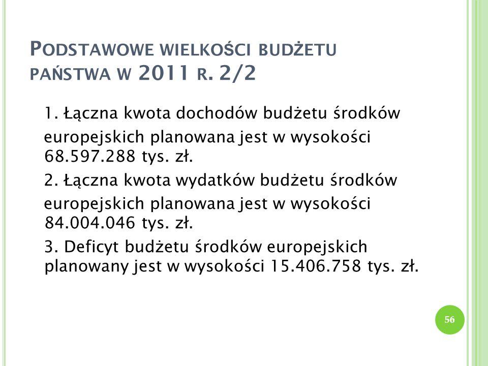 Podstawowe wielkości budżetu państwa w 2011 r. 2/2