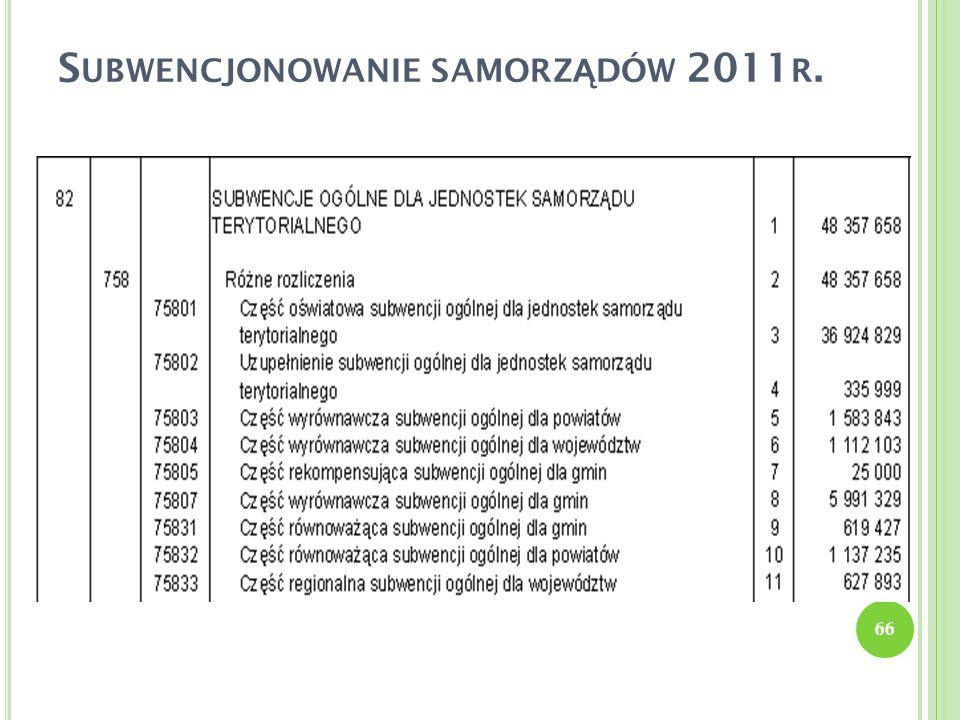 Subwencjonowanie samorządów 2011r.