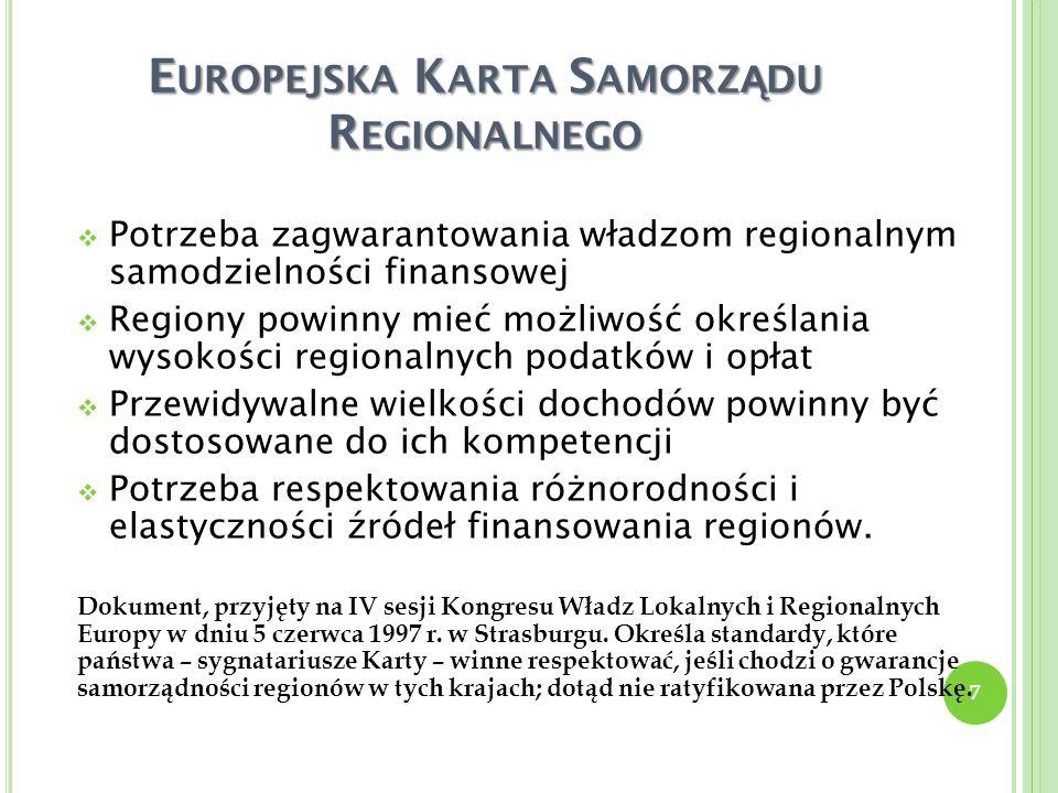 Europejska Karta Samorządu Regionalnego