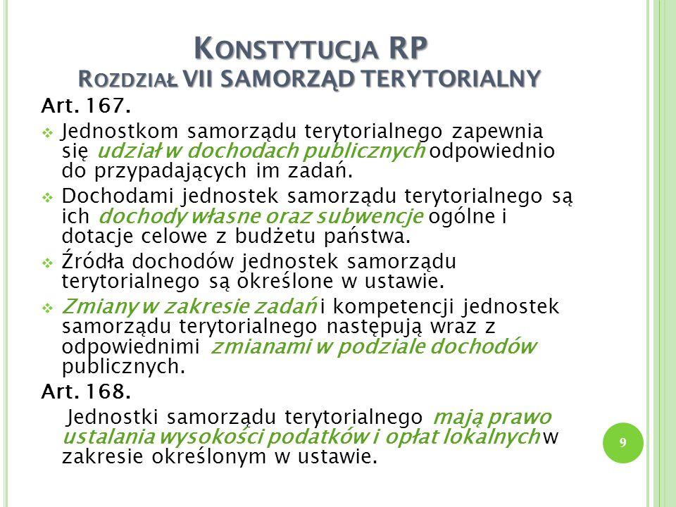 Konstytucja RP Rozdział VII SAMORZĄD TERYTORIALNY