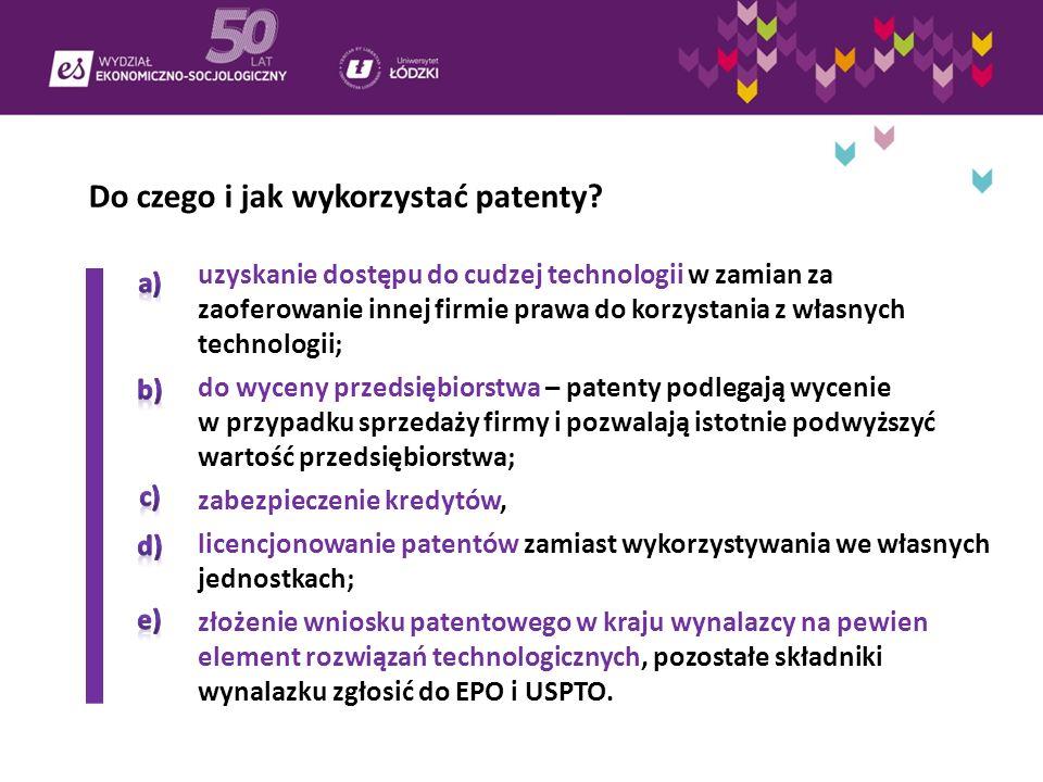 Do czego i jak wykorzystać patenty