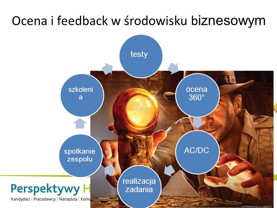 Ocena i feedback w środowisku biznesowym