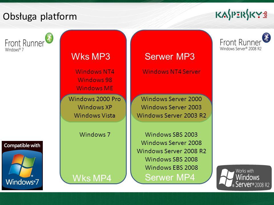 Obsługa platform Wks MP3 Serwer MP3 Wks MP4 Server MP4 Wks MP4