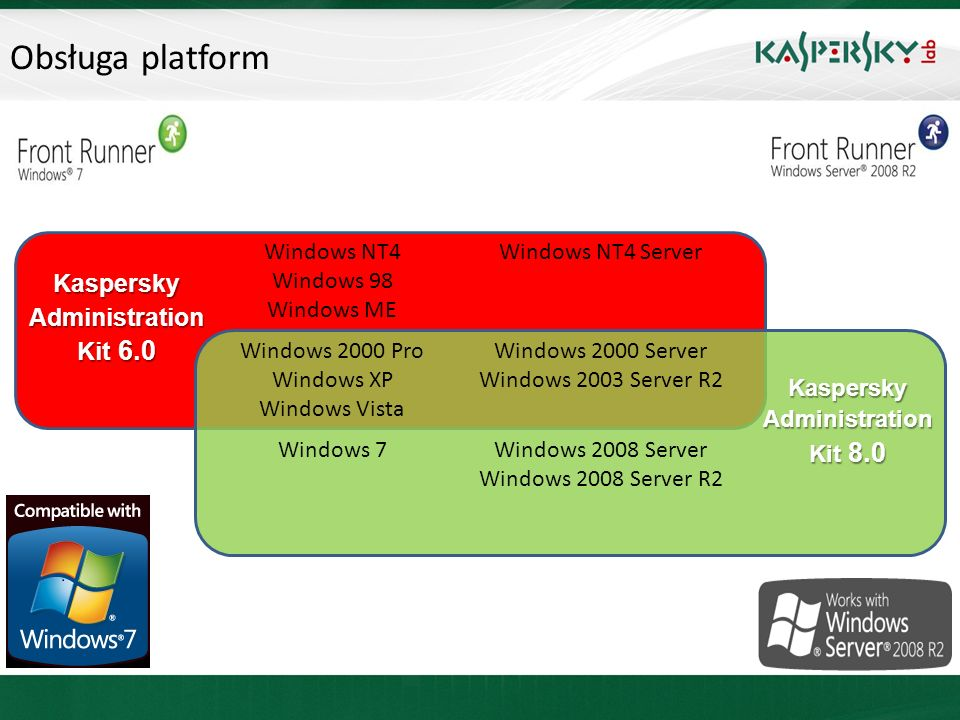 Kaspersky Administration Kit 6.0