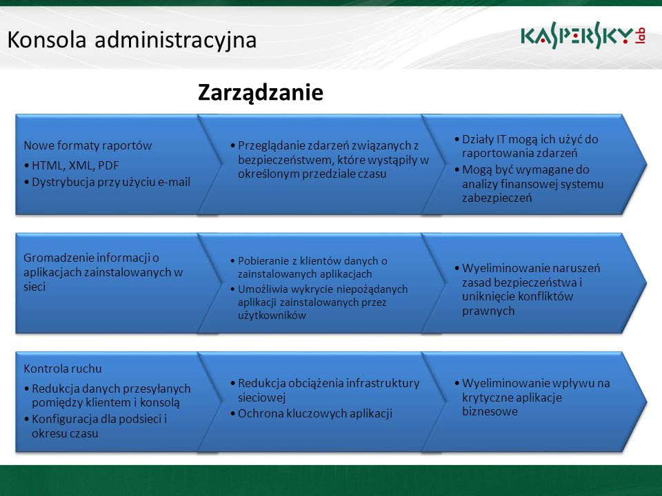 Konsola administracyjna