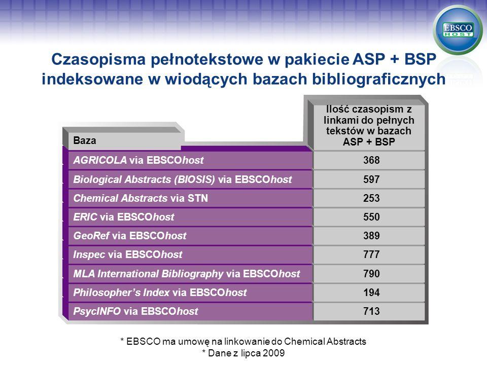 Ilość czasopism z linkami do pełnych tekstów w bazach ASP + BSP
