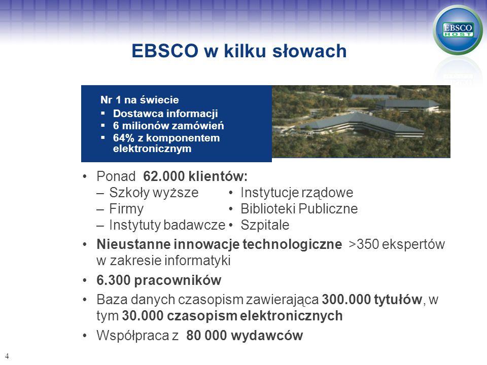 EBSCO w kilku słowach Nr 1 na świecie Ponad 62.000 klientów: