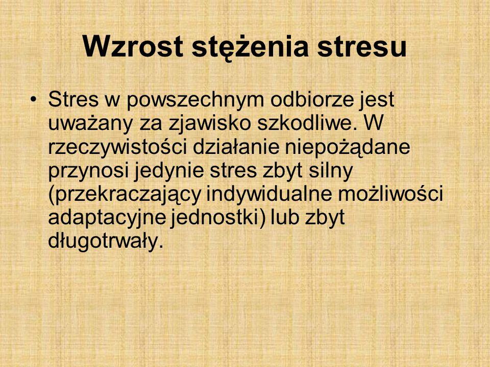 Wzrost stężenia stresu