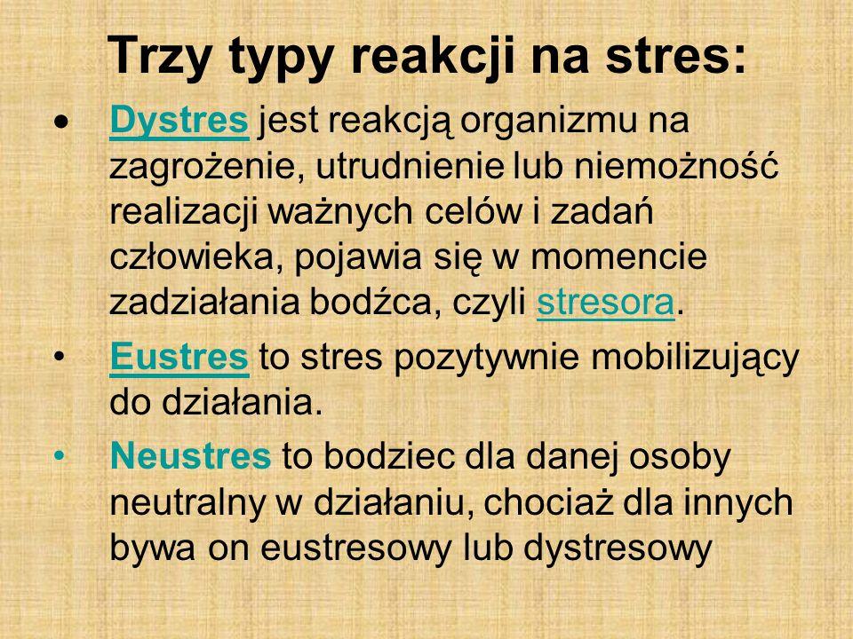 Trzy typy reakcji na stres: