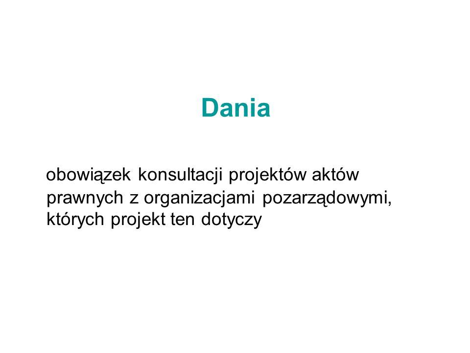 Dania obowiązek konsultacji projektów aktów prawnych z organizacjami pozarządowymi, których projekt ten dotyczy.